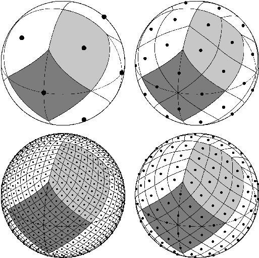Levels 0-3 HEALpix pixels.